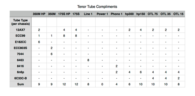 Tenor Tube Compliments R1
